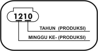 kode produksi ban