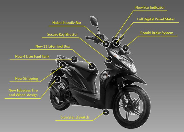 Hasil uji Honda Beat Street, 1 liter bahan bakar sanggup menempuh sejauh 87,1 kilometer, beneran gak ini masbro…?